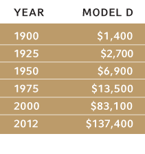 Steps to learn playing piano